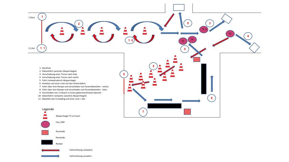 Wunderbar 3 Phasen Vorwärts Und Rückwärts Schaltplan Ideen ...