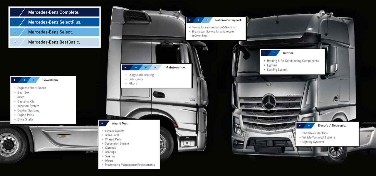 Service parts roadstars for Mercedes benz service plan